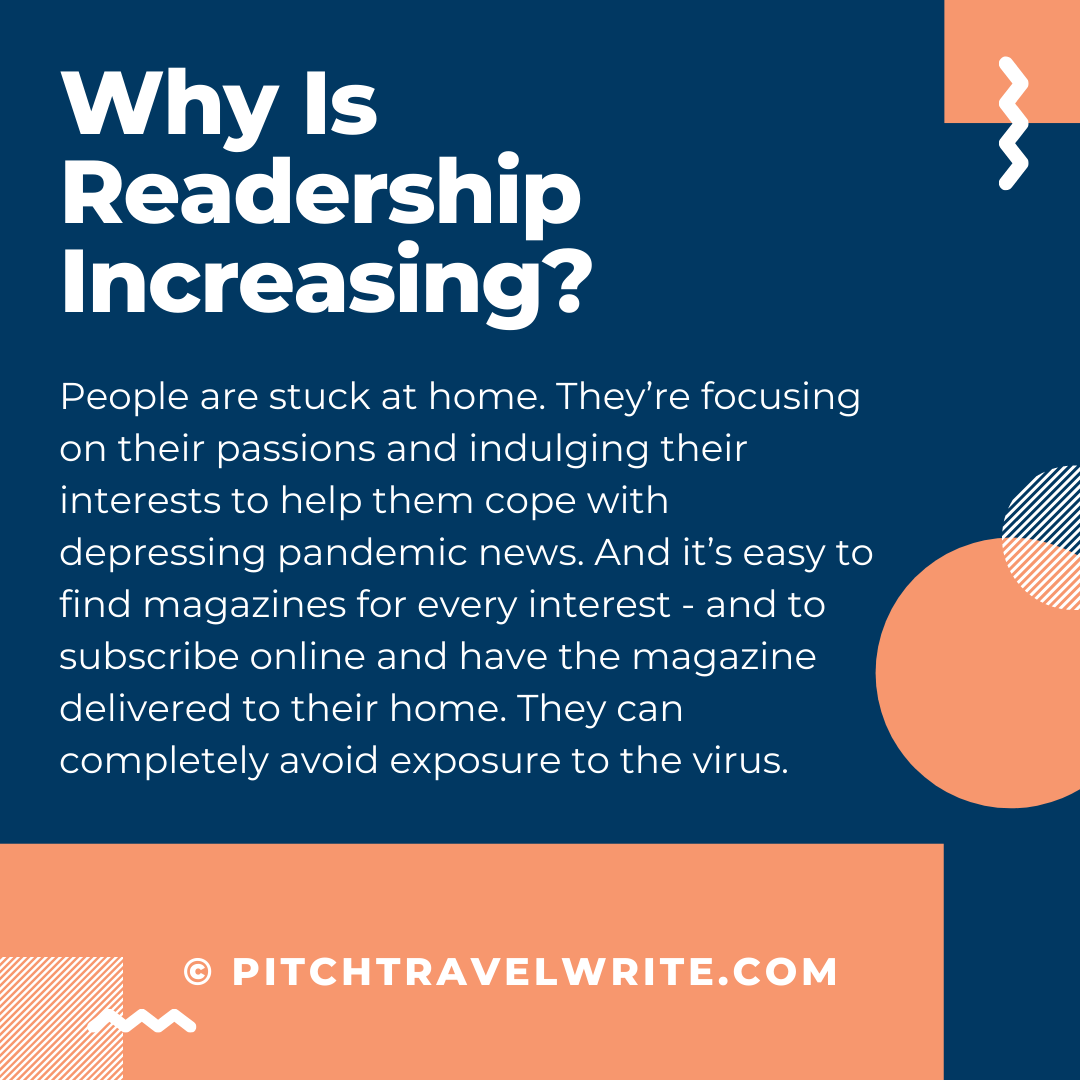 readership is increasing for print magazines in 2020