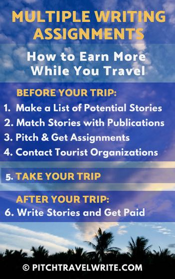 Earn more on your trips with multiple writing assignments