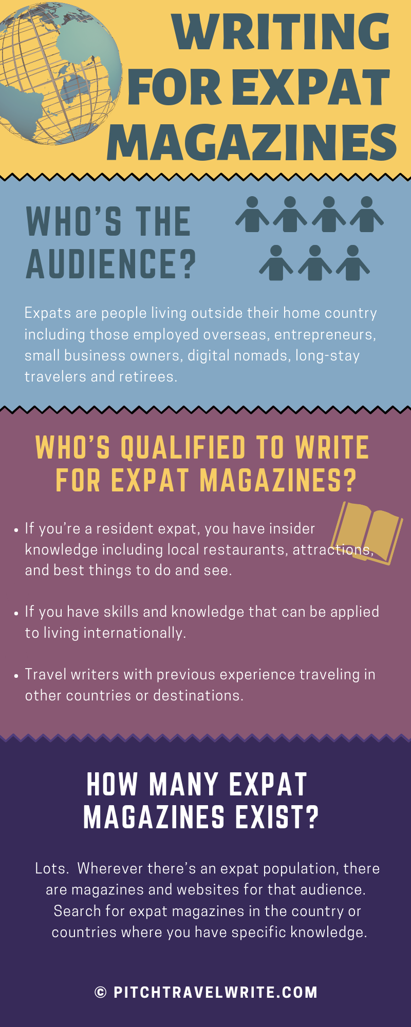 writing for expat magazines infographic